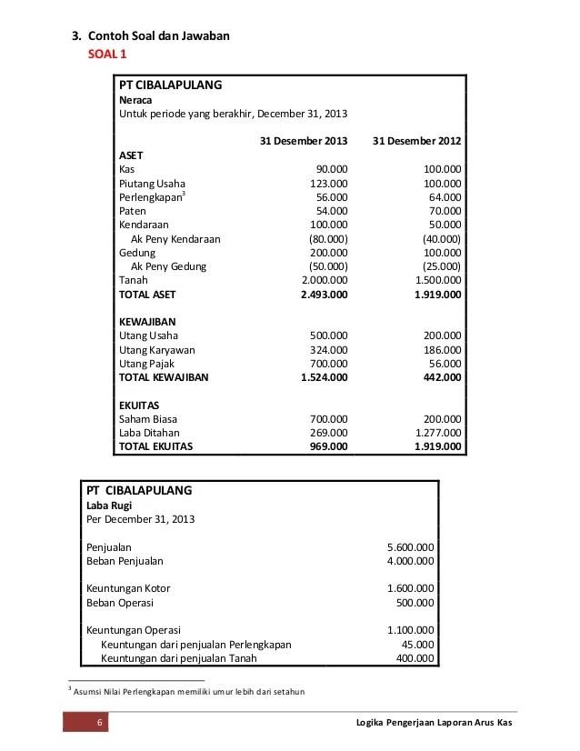 Contoh Cash Flow (Laporan Arus Kas) yang Paling Mudah dan
