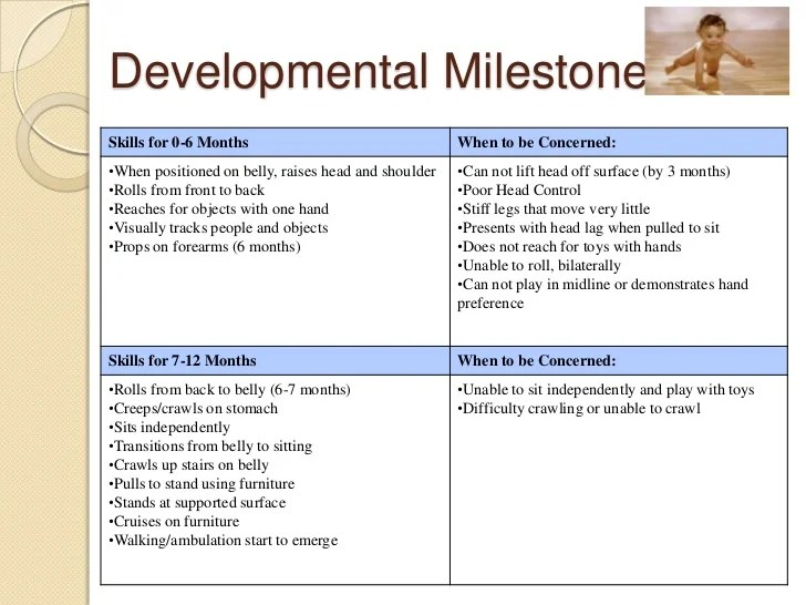 also child development  occupational therapy rh slideshare