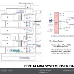 Simplex Duct Detector Wiring Diagram 2002 F150 Strobe Addressable Fire Alarm System Diagrams ~ Odicis