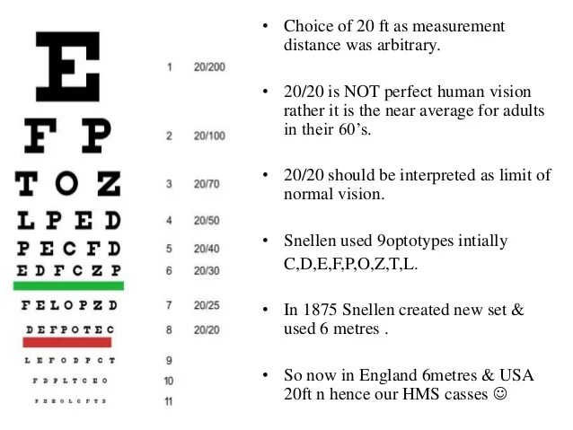Visual Acuity Chart Conversion Homeschoolingforfree