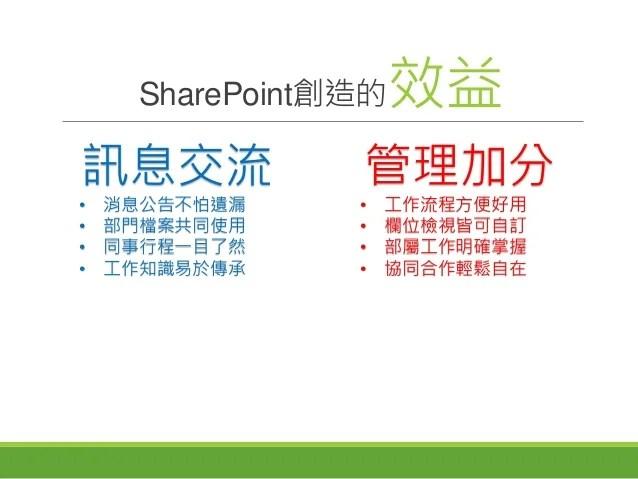 蔡東銘:Office 365經驗分享(基督門徒訓練中心)