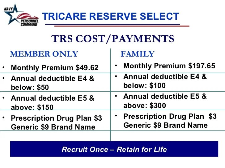 Tricare Reserve Select Dental