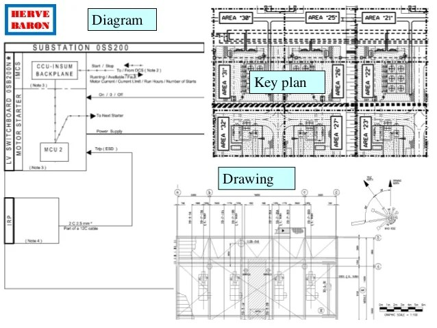 oil refinery layout diagram 700r4 torque converter lockup wiring & gas engineering training