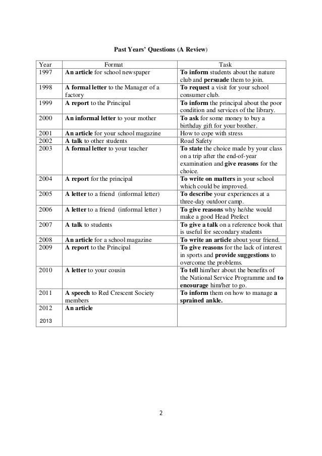 Essay spm speech healthy