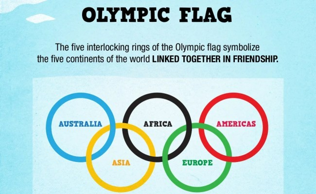 Olympic Flag The five Interlocking