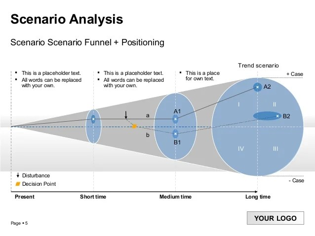 Scenerio Analysis Argumentativemeaning X Fc2 Com