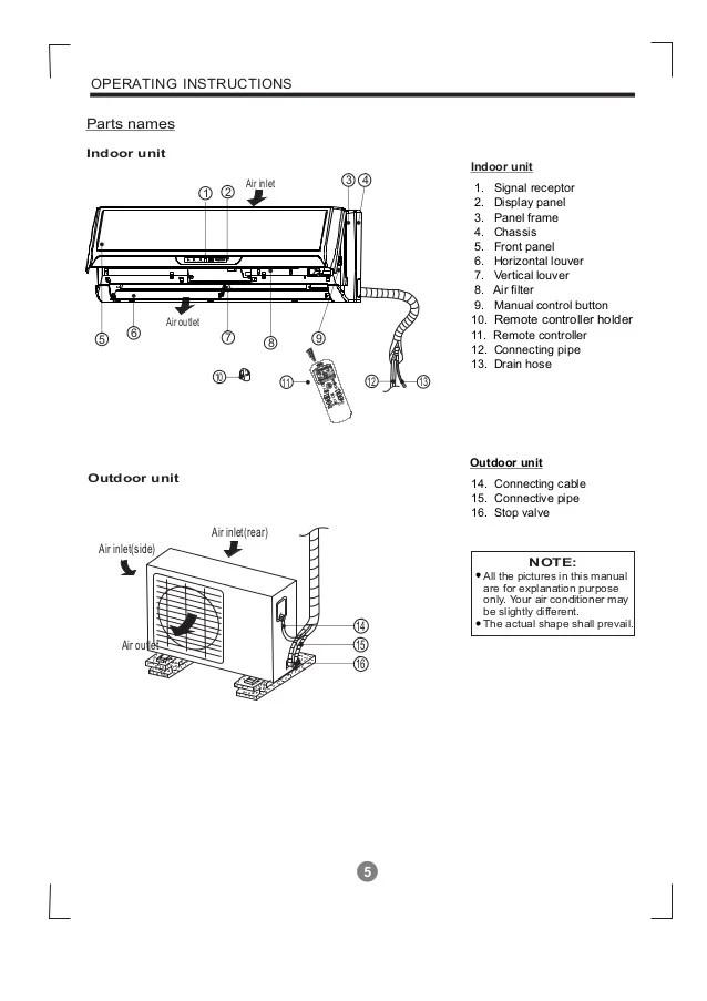 Appliance Wiring Diagram Symbols Carrier Split Room Air Conditioner