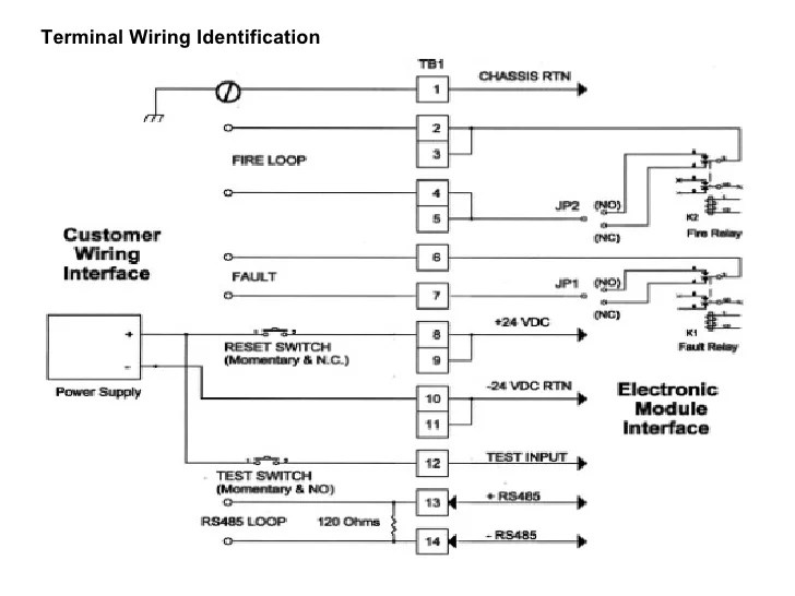 omni guard 660 flame detector presentation 14 728?cbd1294139159 line lock wiring on line download wirning diagrams line lock wiring diagram at bakdesigns.co