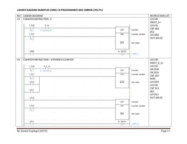 mitsubishi plc wiring diagram rv trailer omron trusted online data