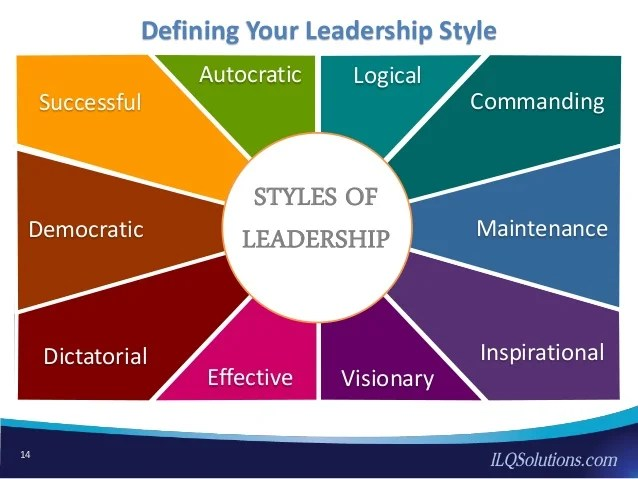Defining Your Leadership Style In A Performance Based