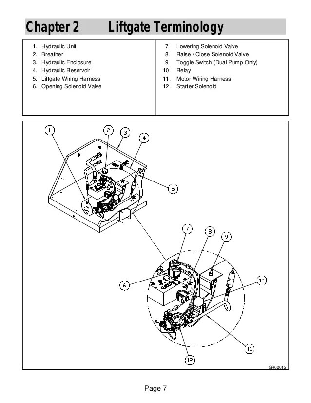 Dodge Single Wheel To Dually Conversion Kits : dodge, single, wheel, dually, conversion, DIAGRAM], Harness, Diagram, Version, Quality, STREETSDIAGRAM.VERITAPERALDRO.IT