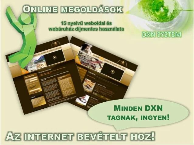 DXN System ingyenes online eszközök
