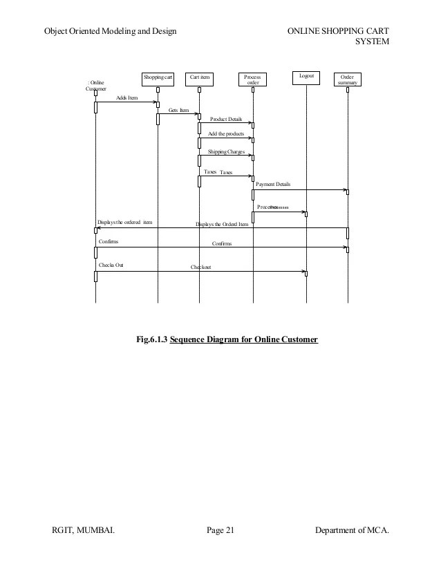 system sequence diagram for online shopping slingbox wiring cart file 21 object oriented modeling and design
