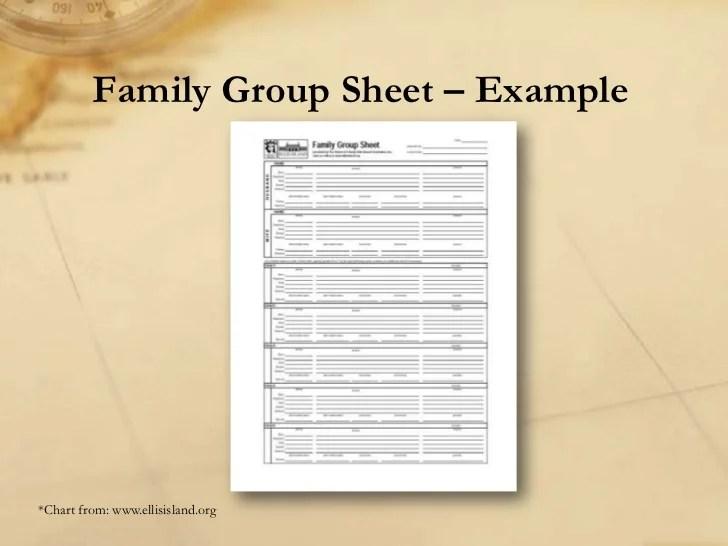 Online Genealogy