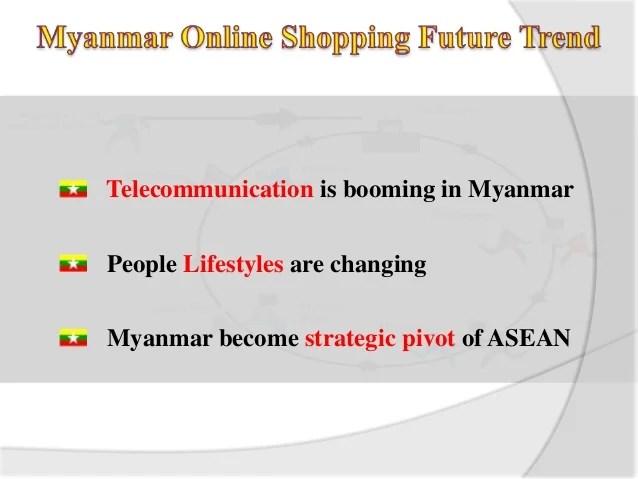 Online Shopping Business in Myanmar