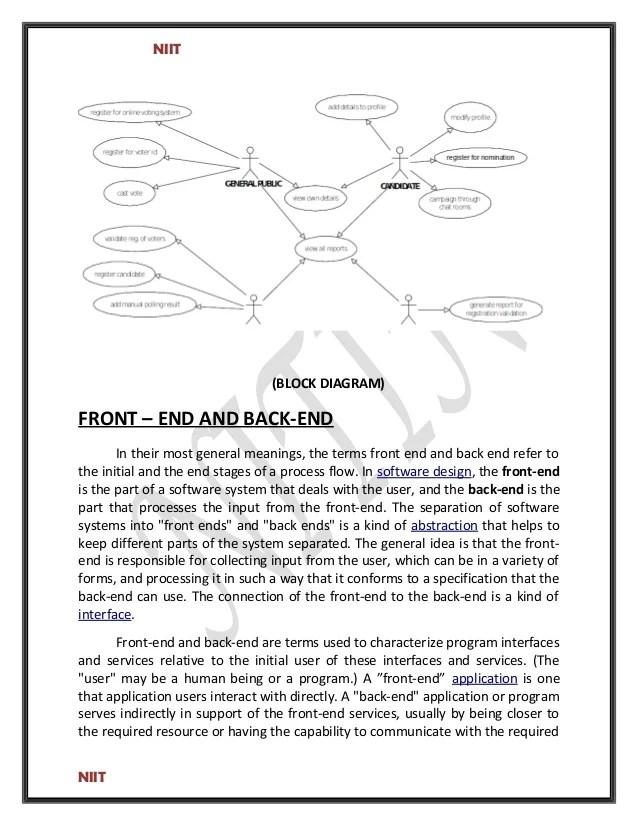 process flow diagram ubuntu