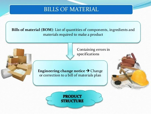 MRP Theory: Master Schedule, Bill of Material and Lead Times