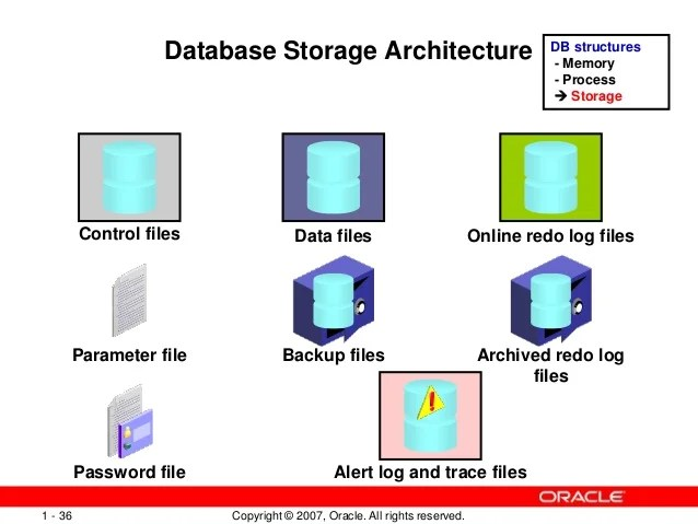 oracle database 11g architecture diagram with explanation vw sharan stereo wiring ppt 27