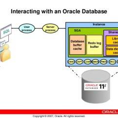 Oracle Database 11g Architecture Diagram With Explanation Wiring For House Lights Ppt Session Connection User Process Server 7