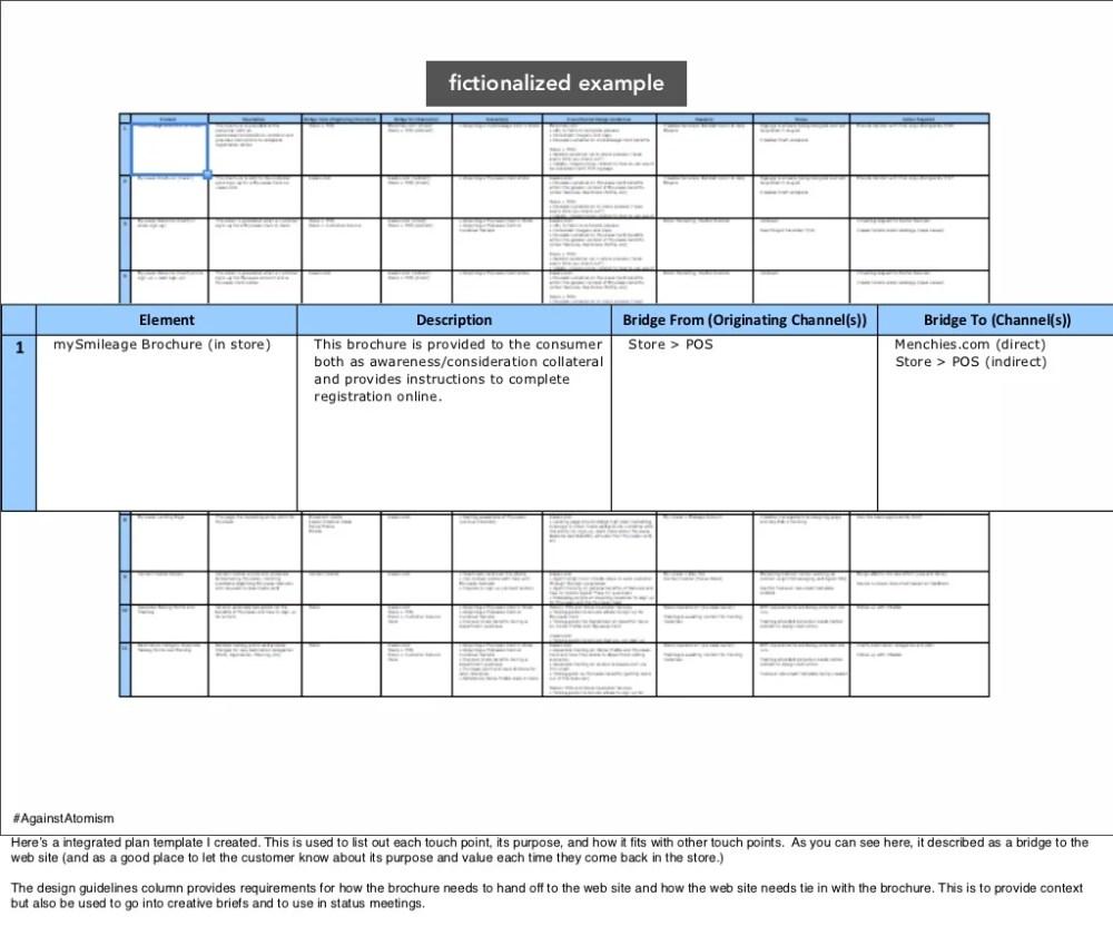 medium resolution of proces flow diagram for yogurt production