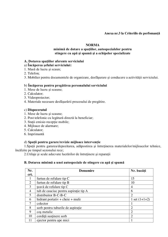 Anexa nr.3 la Criteriile de perfomanţă NORMA minimă de dotare a spaţiilor, autospecialelor pentru stingere cu apă şi spumă...