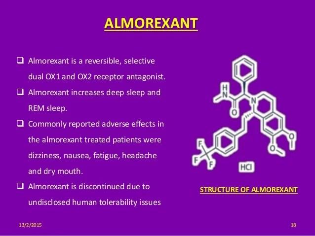 Almorexant