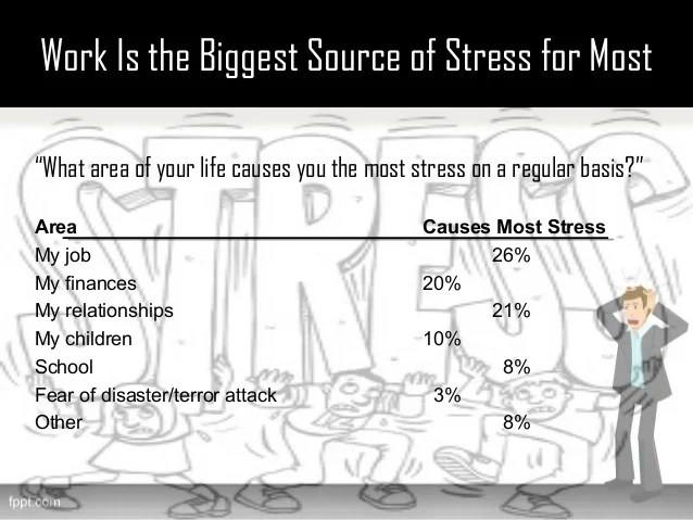 10 Biggest Causes Stress