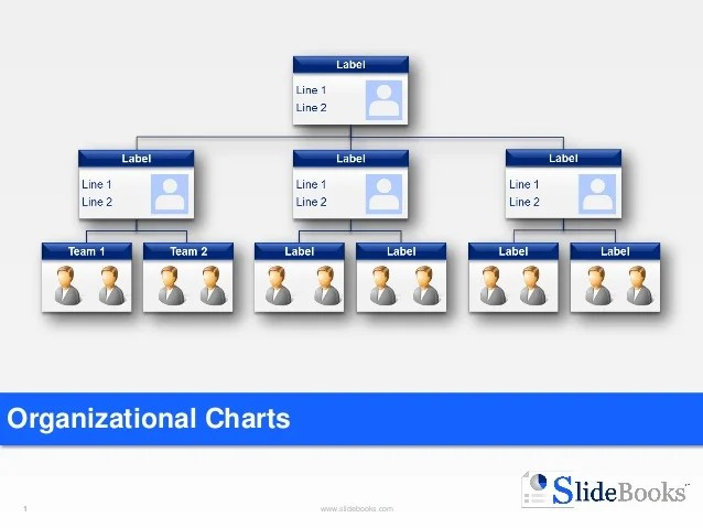 also organizational charts in editable powerpoint rh slideshare