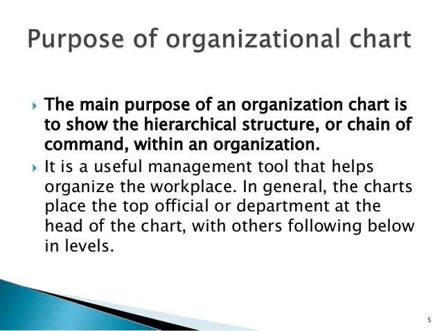 the main purpose of an organization chart also kamal rh slideshare