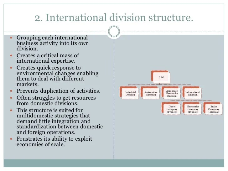 international ision structure also organization in business rh slideshare