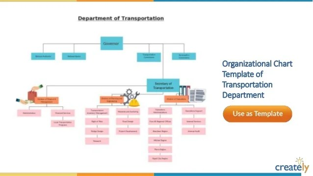 Organizational chart template for  information technology company also templates by creately rh slideshare