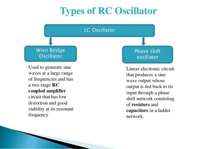 Basic Form Of Lc Oscillator Circuit