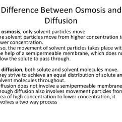 Create A Venn Diagram Comparing Osmosis And Diffusion Wiring Of 3 Way Switches To Lights N