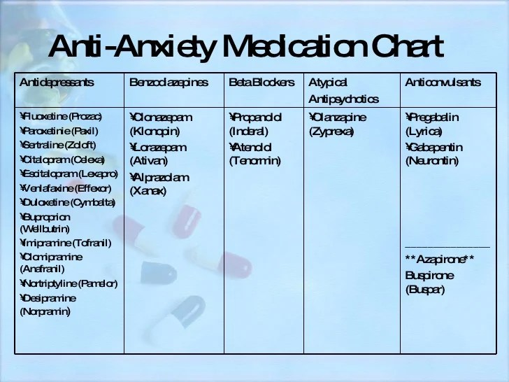Overview Of Psychotropic Medications