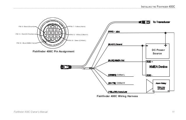 Garmin Depth Finder Wiring Diagram - Wiring Diagram K10 on