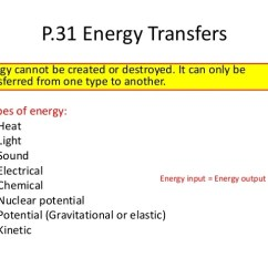 Energy Transfer Diagram For A Torch 2009 Jeep Jk Radio Wiring P1 Revision Powerpoint 41 P 31 Transfers