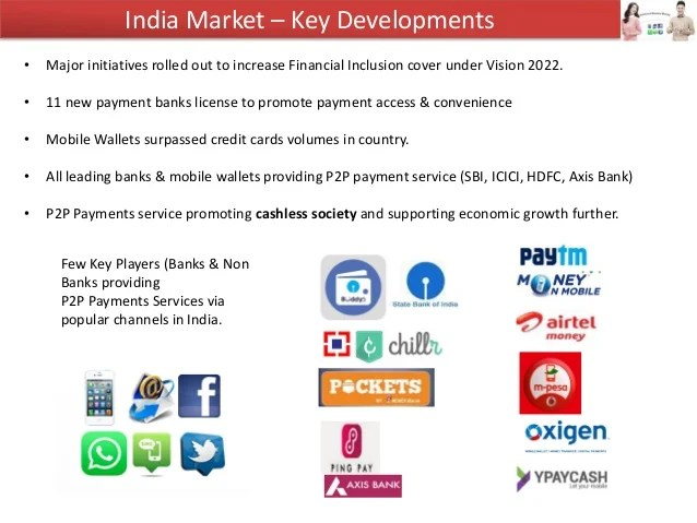 P2P Payments Shared Economy