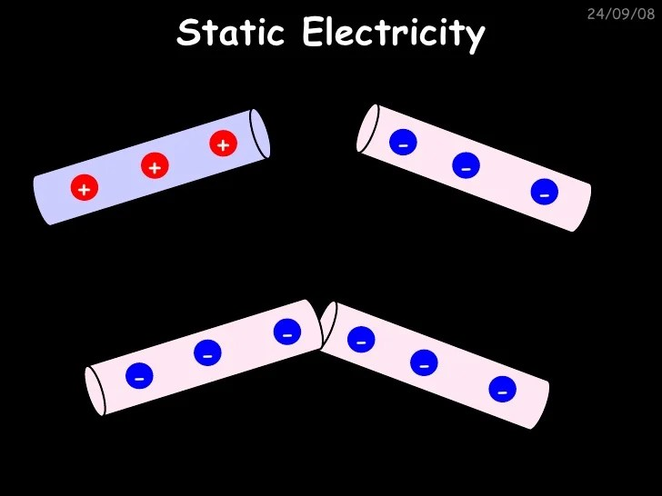 P5 Science Electric Circuits Hannahtuition