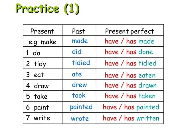 Present Perfect tense slideshow