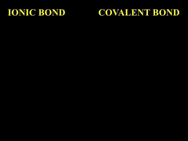 venn diagram of ionic and covalent bonds wiring plc lecture 8 1 vs bond