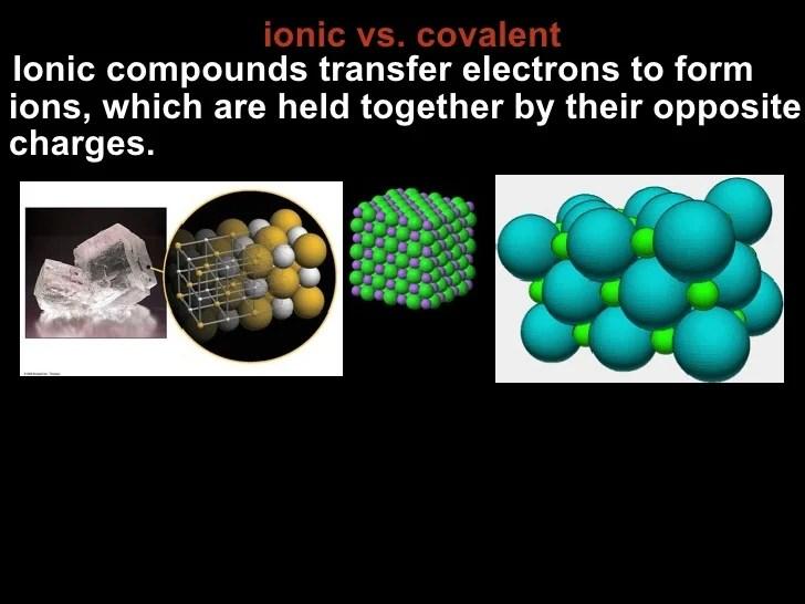 ionic bonds vs covalent bonds venn diagram