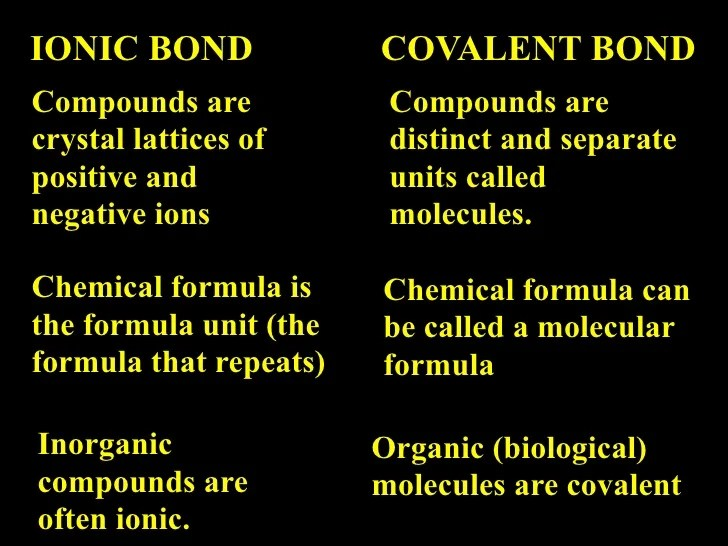Slide of copyright pearson prentice hall section quiz compared to ionic compounds molecular also lecture vs covalent rh slideshare