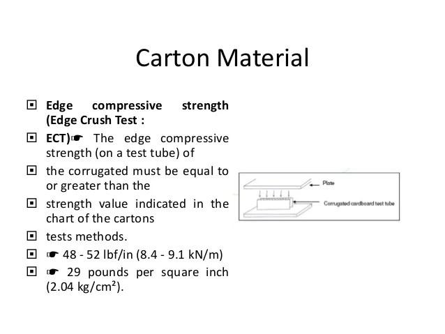 Lb kg carton material edge compressive strength crush test also packaging  amp folding rh slideshare