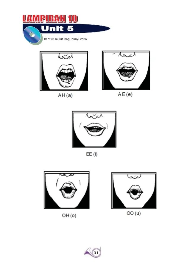 Contoh Frasa Nama Tahun 1 Auto Electrical Wiring Diagram