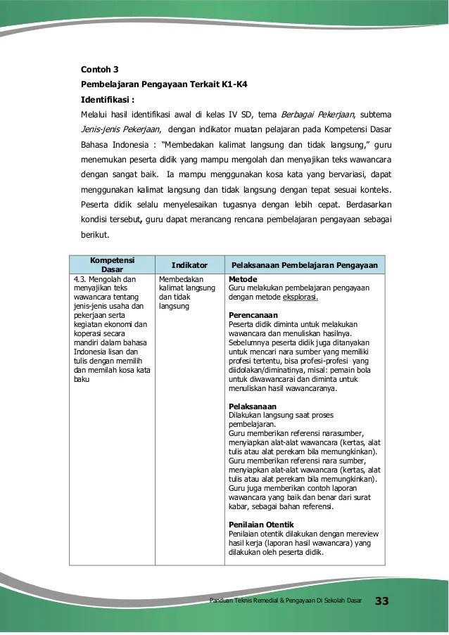 Panduan teknis remedial dan pengayaan di sd