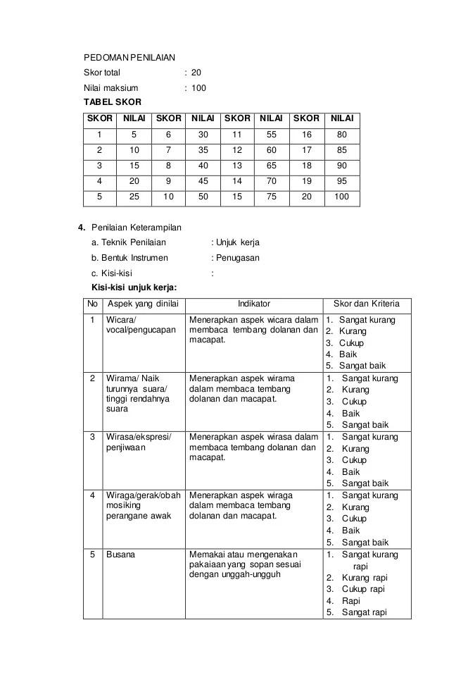 Watake Tembang Macapat : watake, tembang, macapat, Pangkur