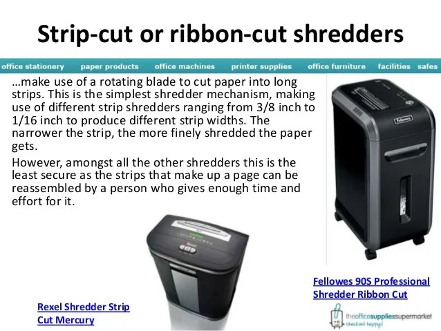 Micro Shredder Home Paper Use