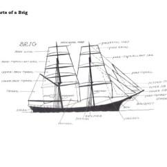 Parts Of A Pirate Ship Diagram 91 Honda Civic Radio Wiring 6 Stromoeko De All Data Rh 5 1 Feuerwehr Randegg Bow Stern Aft Cruise