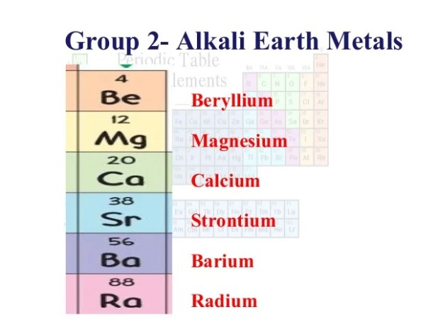 Periodic table activity bbc choice image periodic table and sample bbc bitesize periodic table activity choice image periodic table periodic table activity bbc gallery periodic table urtaz