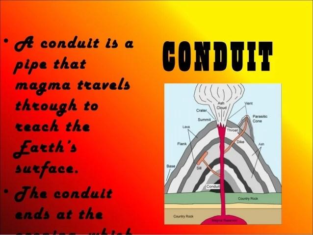 volcano diagram pipe rewiring a house parts lara expolicenciaslatam co of